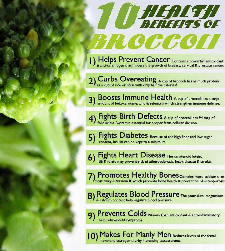 10+Health+Benefits+of+Broccoli